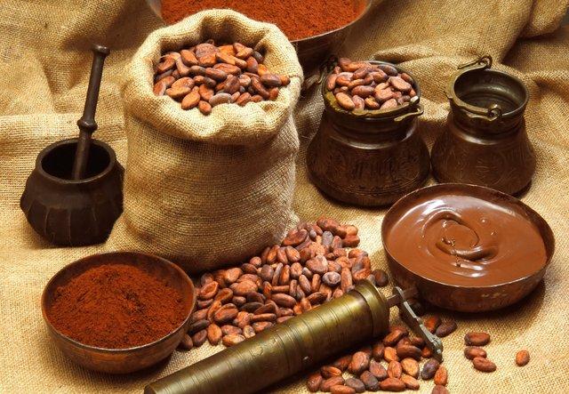Cocoa Commodity Option Finance